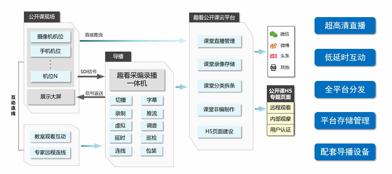 教育行业方案_meitu_2.jpg