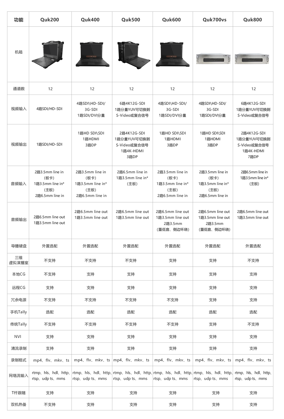 老官網制播系統_02.png