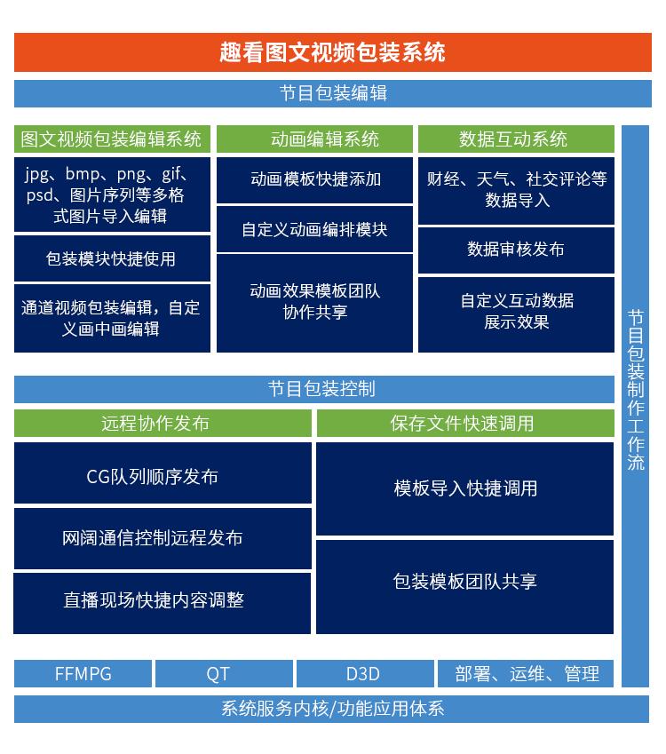 pc官网优化-演播室_12.png
